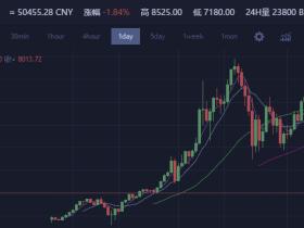 比特币一个月暴跌70%,难道真的是泡沫已经碎了?