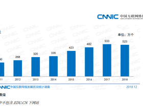 CNNIC中国互联网报告:2018年中国网站数量较2017年下降10万个