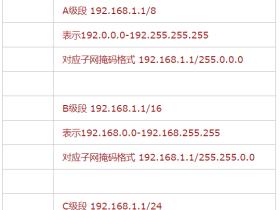 终于搞清楚了阿里云安全组的IP设置(CIDR)